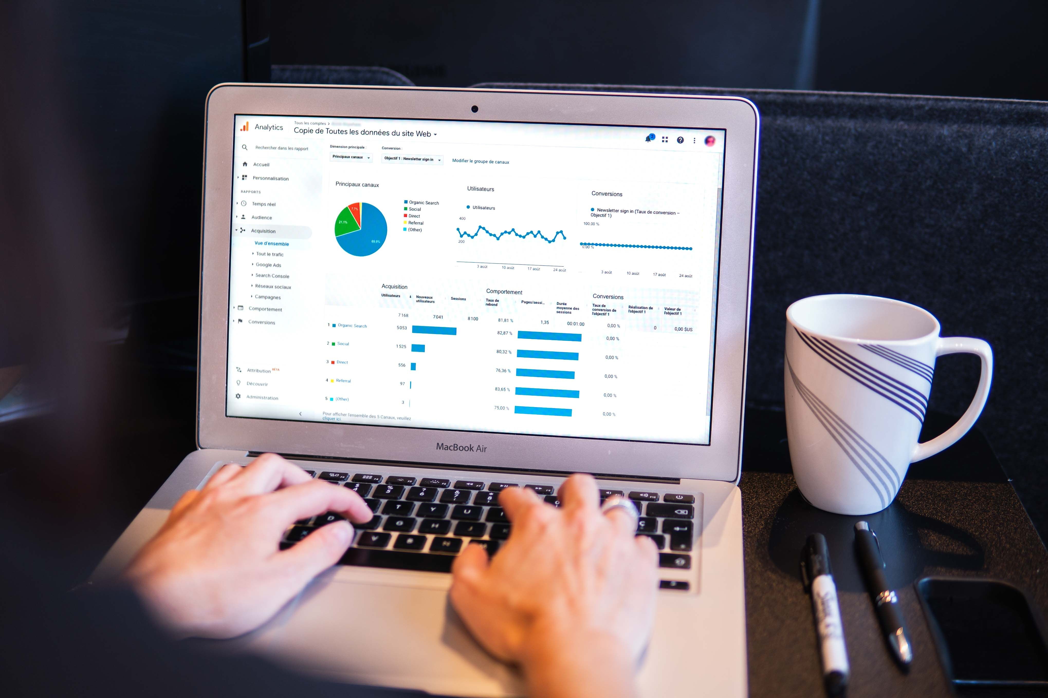Track analytics and boost your eCommerce conversion rate